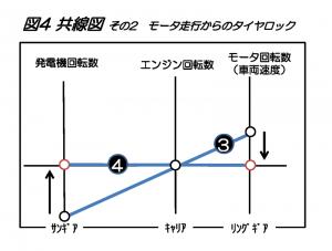 THSトランスミッション_図4