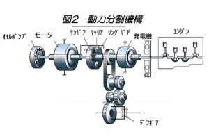 THSトランスミッション_図2