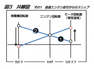 THSトランスミッション_図3