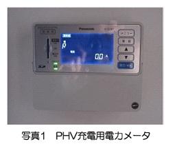 PHV充電用電力メータ