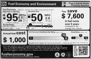 2011_Toyota_Prius_Plug-in_EPA_label
